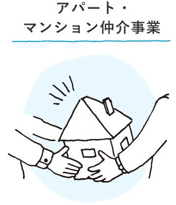 アパート・マンション仲介事業